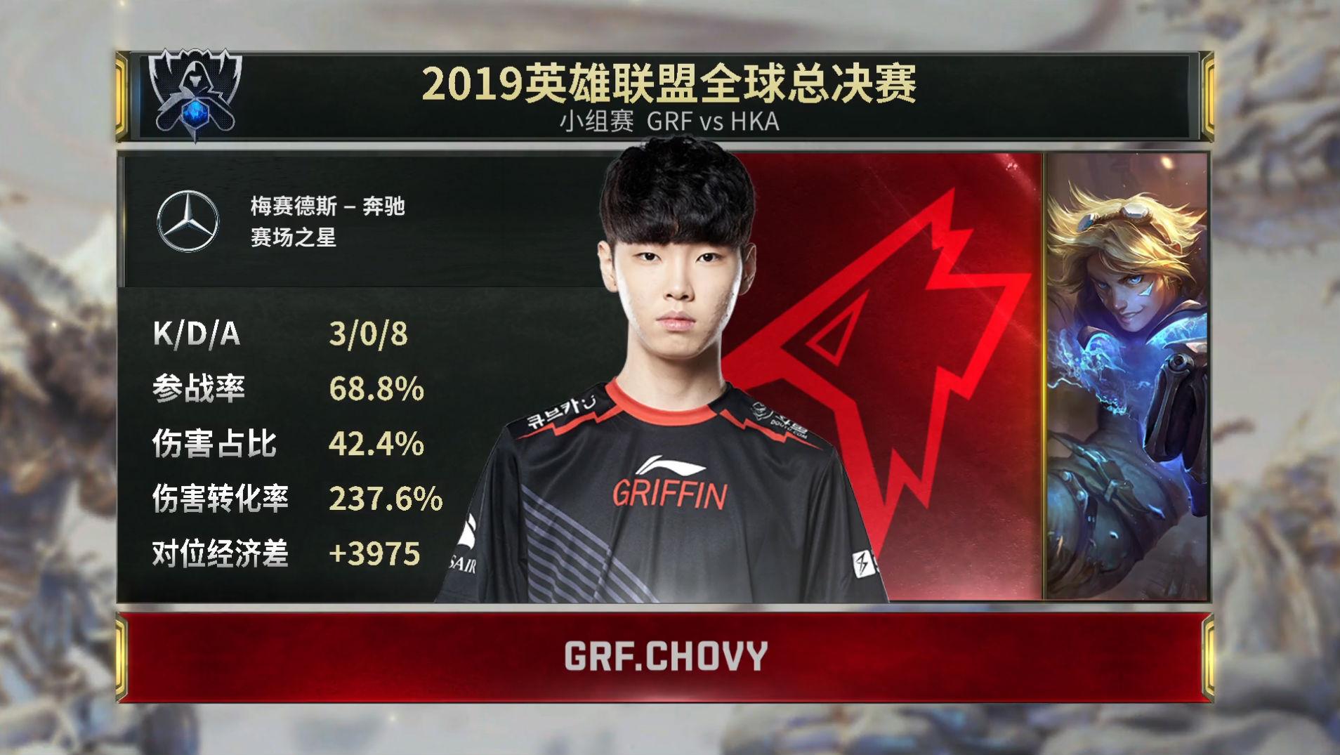 【战报】Chovy无解Carry,GRF击败HKA拿到首胜